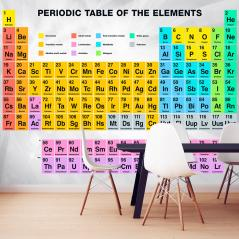 Fototapeta Periodic Table of the Elements